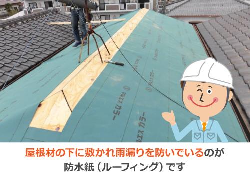 屋根材の下に敷かれ雨漏りを防いでいるのが防水紙(ルーフィング)