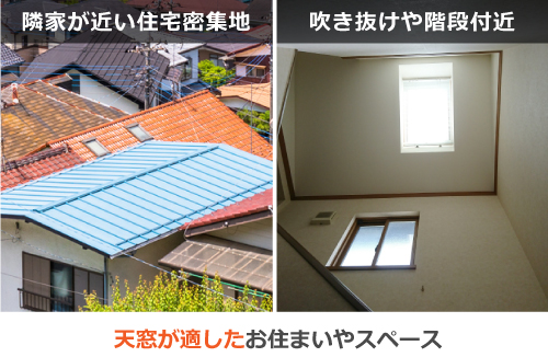 住宅密集地や吹き抜け、階段付近に天窓は適しています