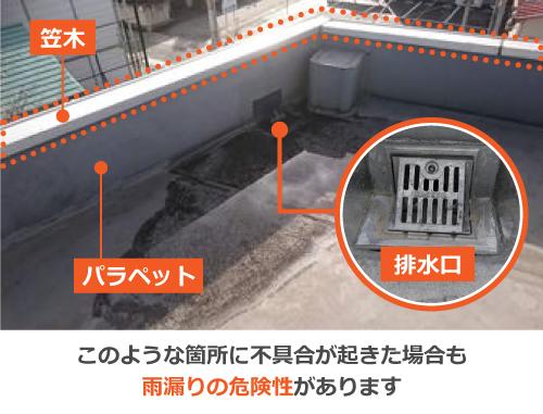 このような箇所に不具合が起きた場合も雨漏りの危険性があります