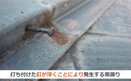 打ち付けた釘が浮く事により発生する雨漏り