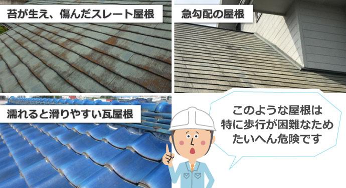 雨天の後の屋根は歩行が難しく大変危険です