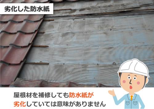 防水紙が劣化した屋根