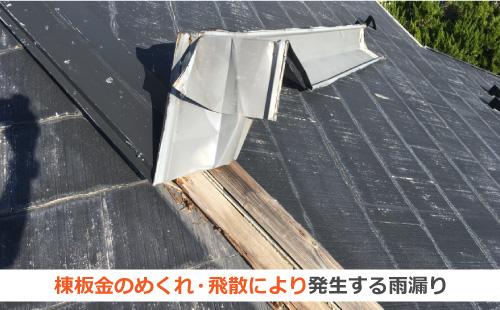 棟板金のめくれ・飛散により発生する雨漏り