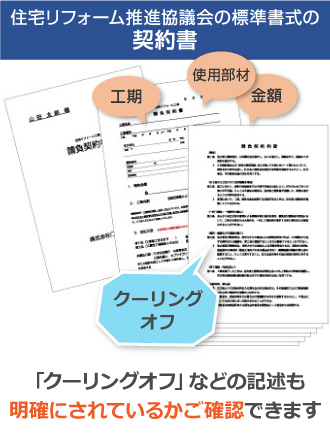 住宅リフォーム推進協議会の標準書式の契約書 「クーリングオフ」などの記述も明確にされているかご確認できます