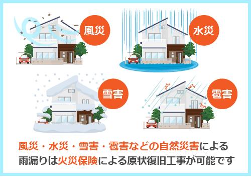 雨漏りは火災保険による現状復旧工事が可能です。