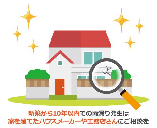 新築から10年以内での雨漏り発生は家を建てたハウスメーカーや工務店さんにご相談を