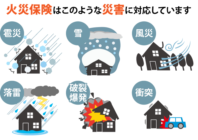 火災保険はこのような災害に対応しています