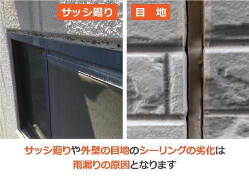 サッシ廻りや外壁の目地のシーリングの劣化は雨漏りの原因となります