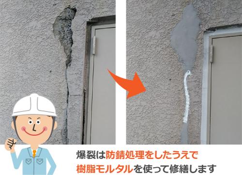 爆裂は防錆処理をしたうえで樹脂モルタルを使って修繕します