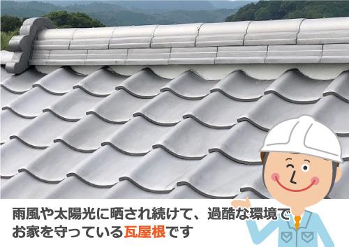 雨風や太陽光に晒され続け過酷な環境でお家を守っている瓦屋根