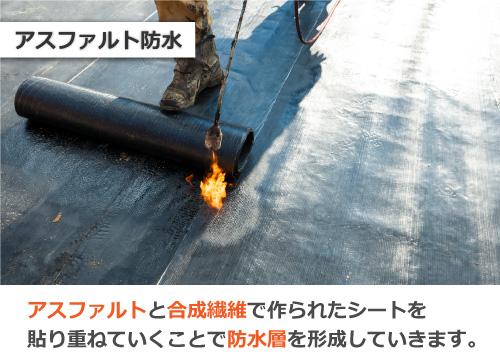 アスファルトと合成繊維で作られたシートを貼り重ねていくことで防水層を形成していきます。