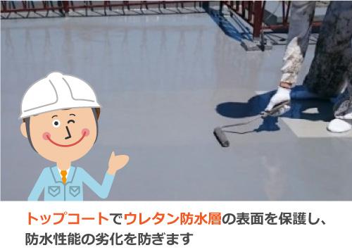 トップコートでウレタン防水層の表面を保護し、防水性能の劣化を防ぎます