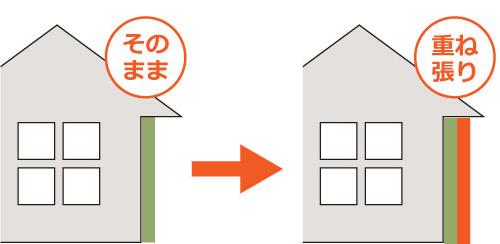 カバー工法