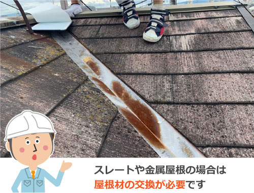 スレートや金属屋根の場合は屋根材の交換が必要です