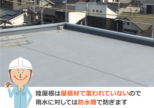 陸屋根は屋根材で覆われていないので雨水に対しては防水層で防ぎます